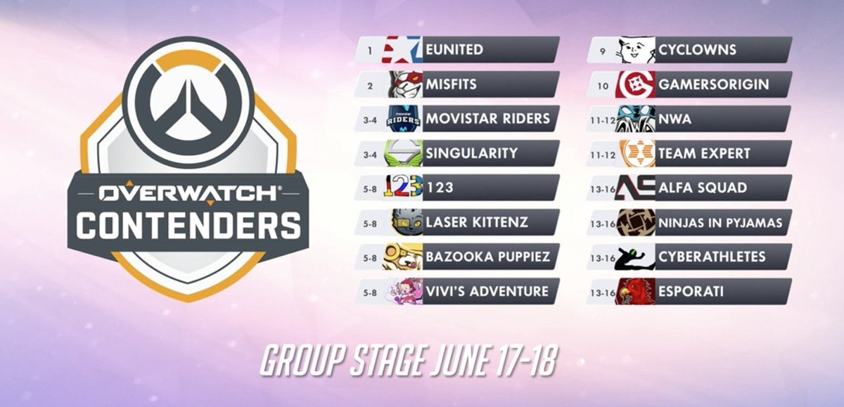 Overwatch Contenders EU open qualifiers