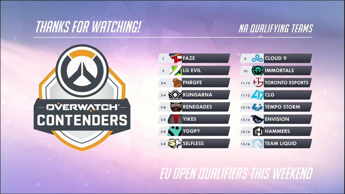 Overwatch Contenders NA open qualifiers