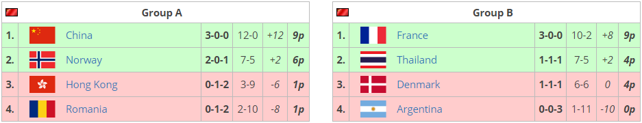 Overwatch World Cup Shangai qualifier