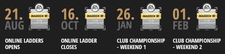 Madden NFL Club Championship