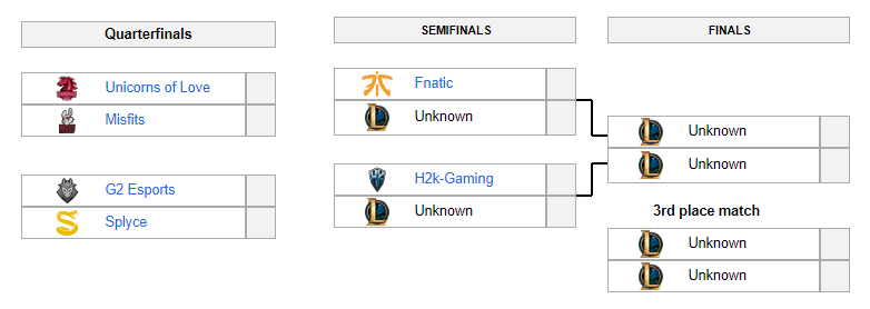 promotion tournament / playoff
