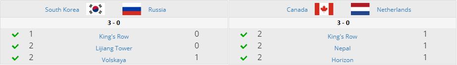 Overwatch World Cup Katowice qualifier playoff