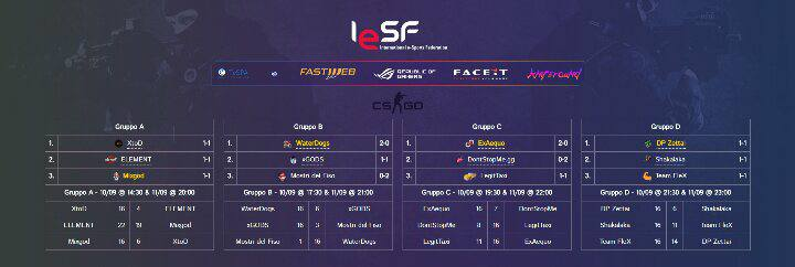 IeSF Italy Qualifier