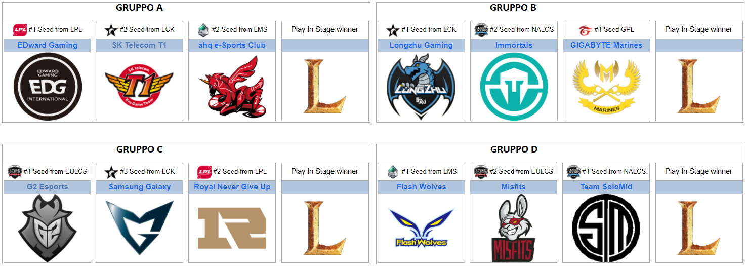 LoL World Championship group draw
