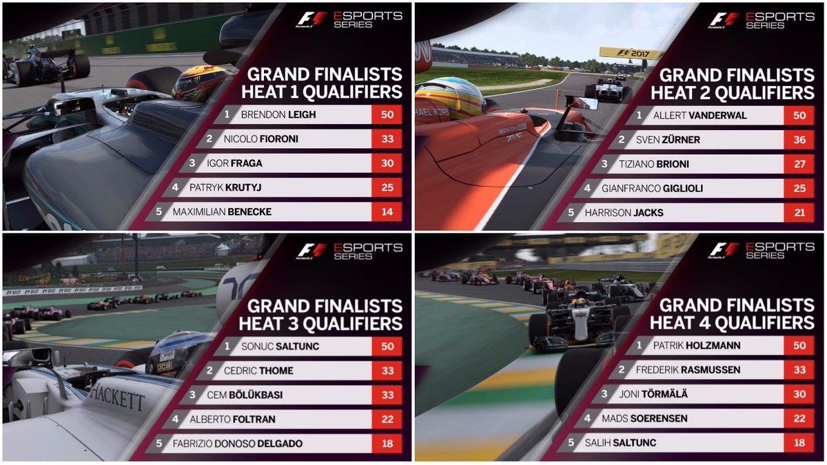 semifinali F1 Esports Series