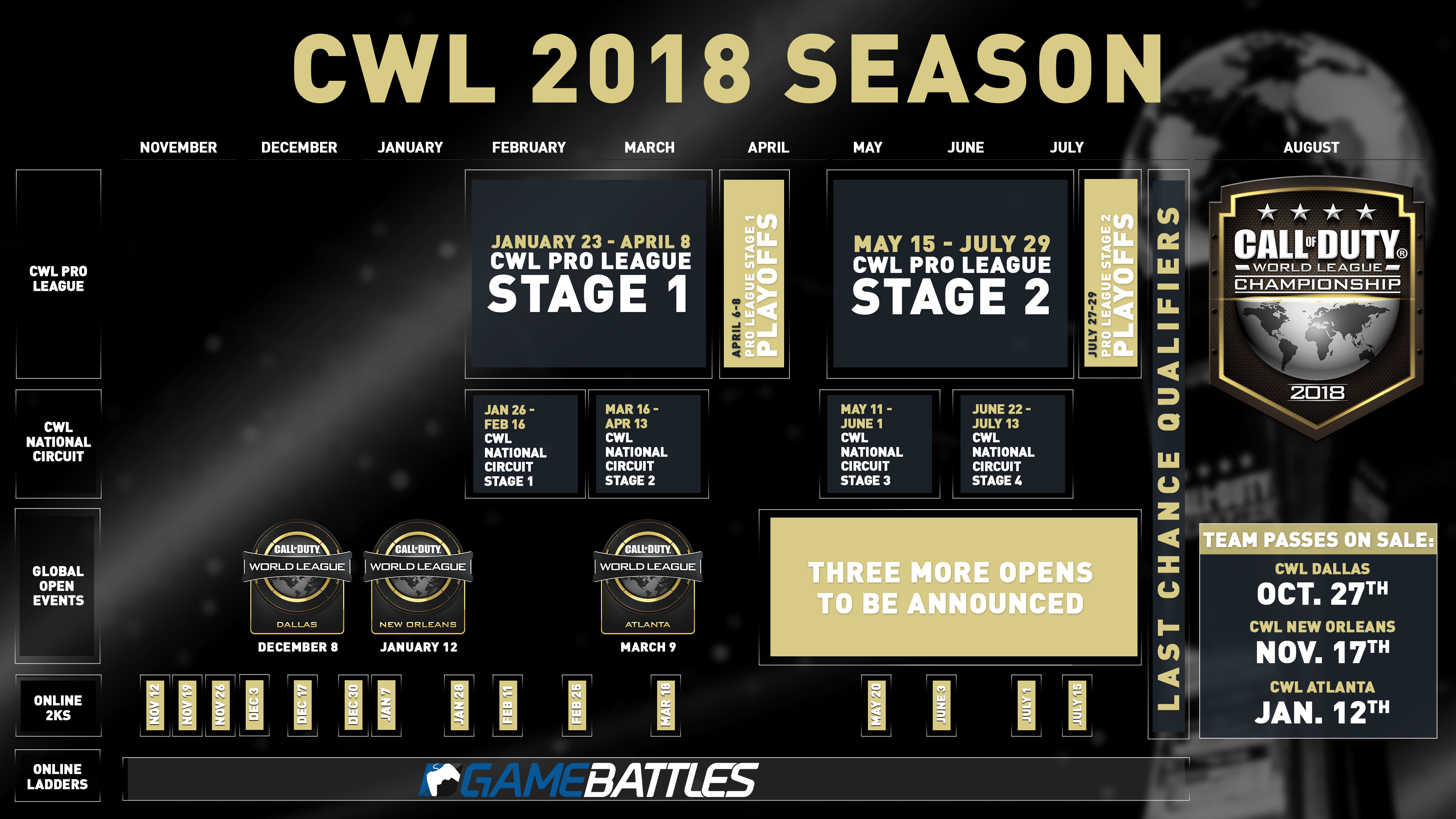 CoD World League 2018