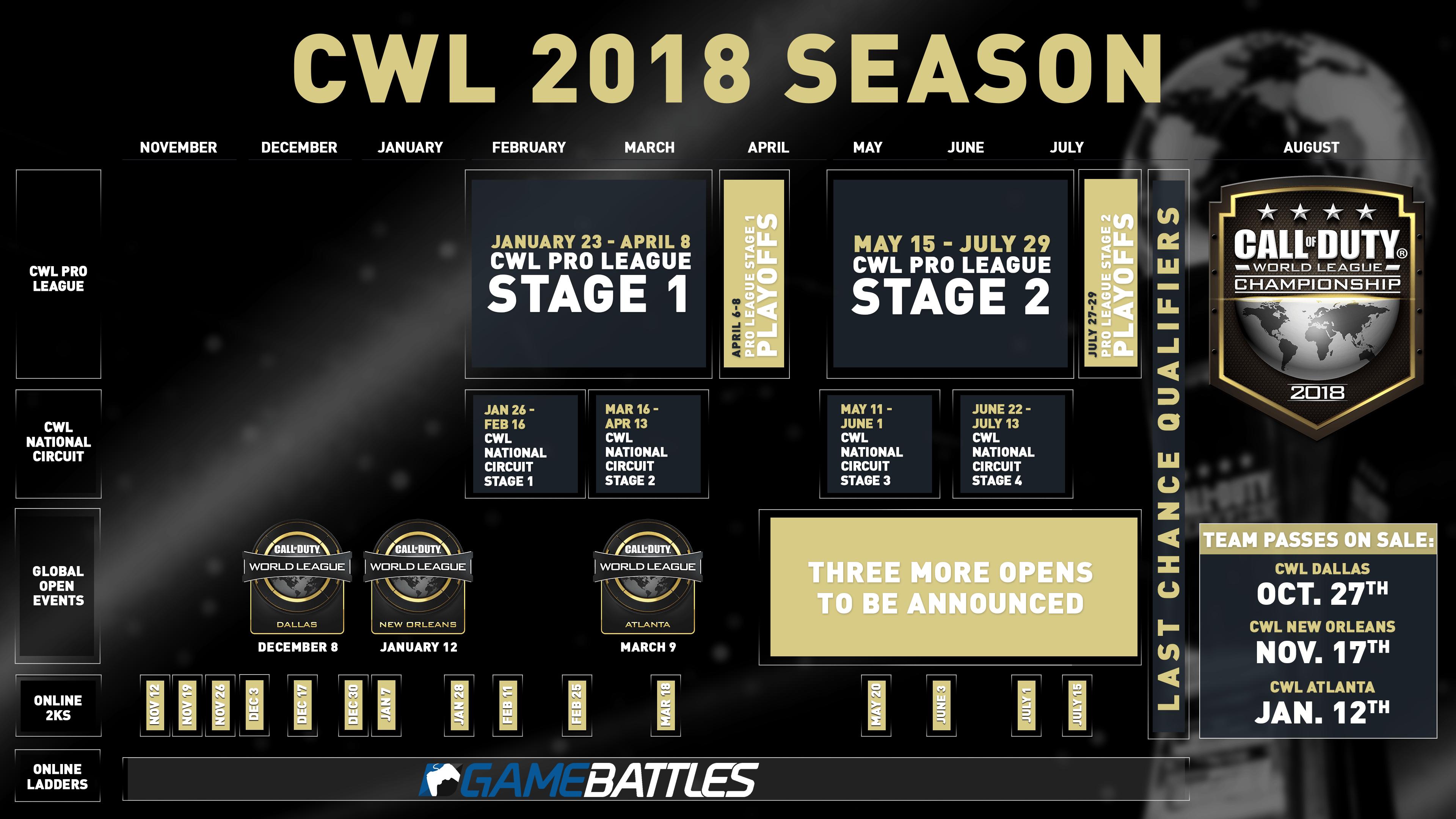 CoD World League 2018