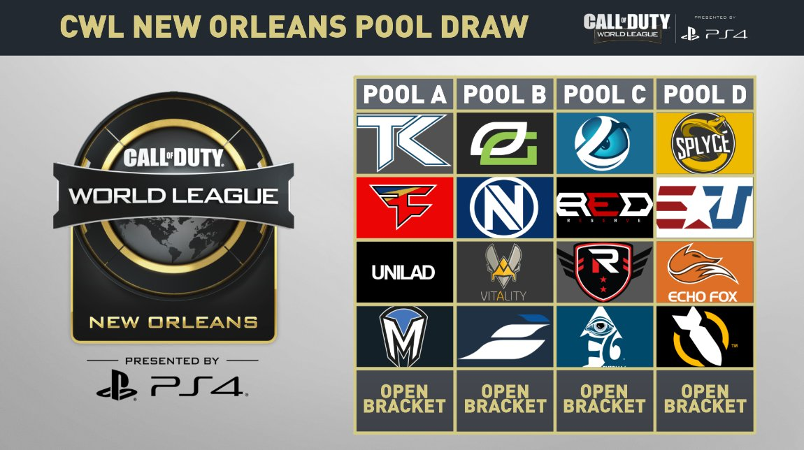 CWL New Orleans Open championship