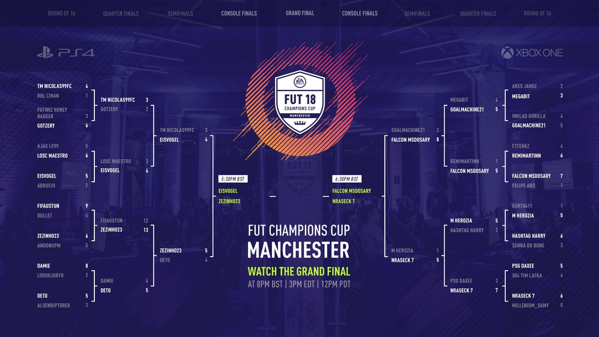 Manchester FUT Champions Cup