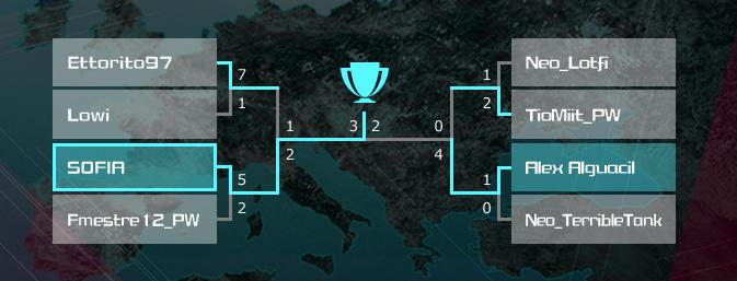 mondiali di PES 2018