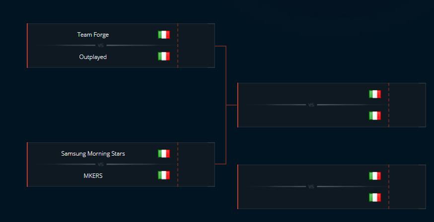esl italian championship 2018