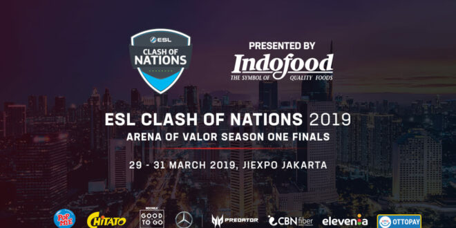Clash of Nations