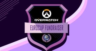 EuroCup Fundraiser
