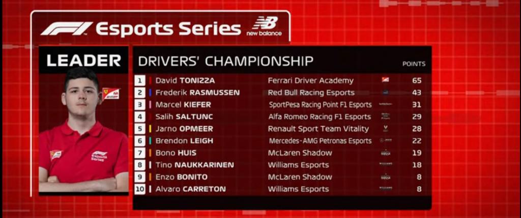 f1 Esports Series2019