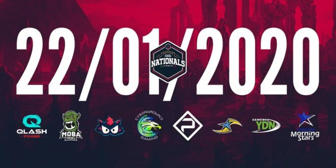 PG Nationals 2020